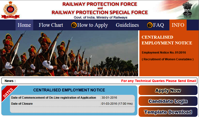 Railway Protection Force (RPF) Woman Constable Exam Pattern & Syllabus